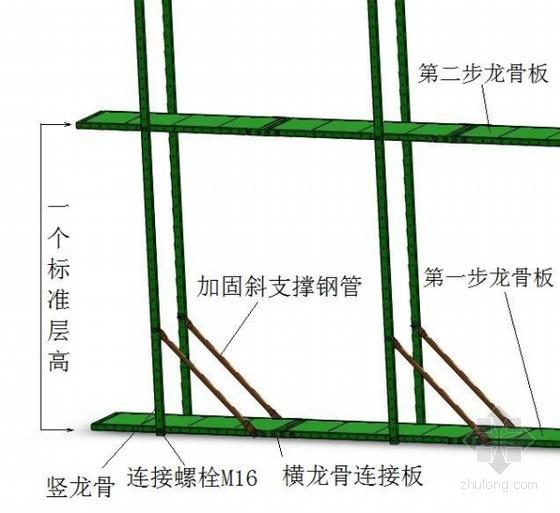 龙骨板的组装